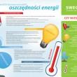 SwECO-poradnik - Nie tylko ustawa śmieciowa ma wpływ na środowisko
