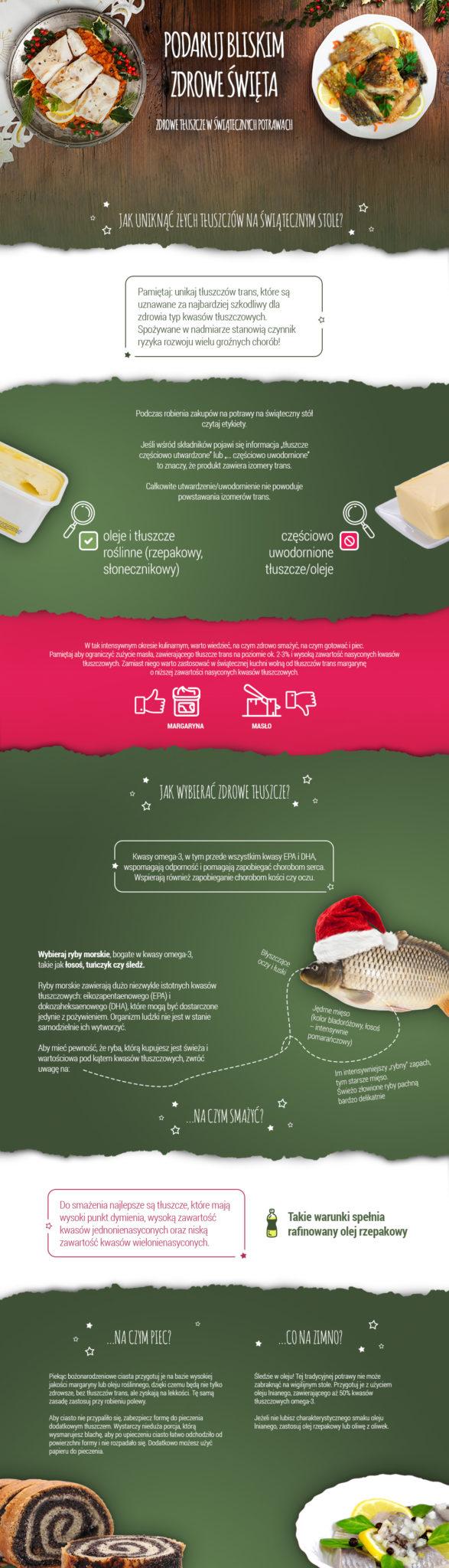 """Podaruj rodzinie zdrowe święta """"  zdrowe tłuszcze w świątecznych potrawach"""